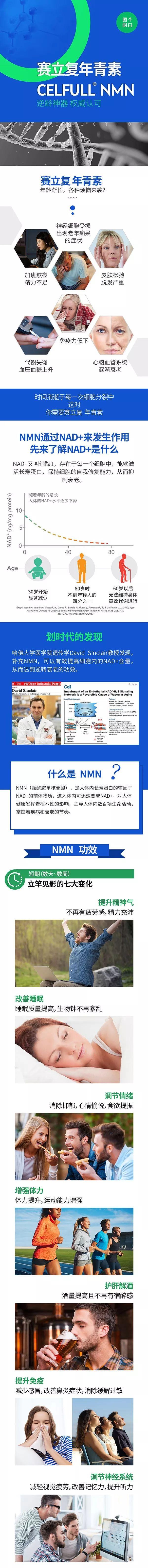 科普 | 赛立复NMN是什么?