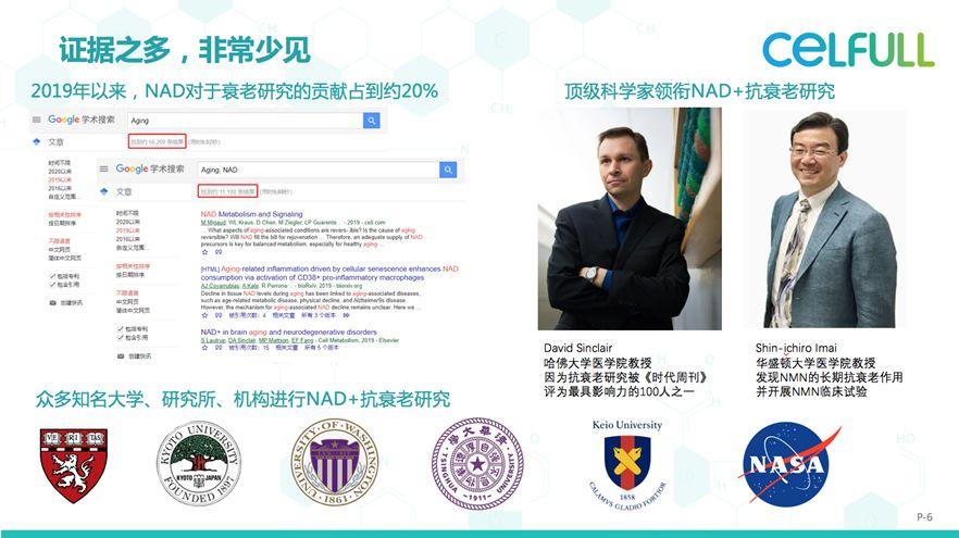 """赛立复(中国)首席代表与中国健康产业领军人物高端对话:NMN是抗衰""""神药""""吗?"""